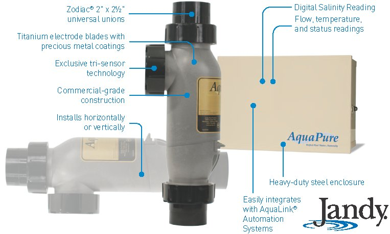 Zodiac Aquapure Salt Water System
